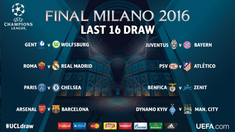 UEFA Champions League - Round of 16 draw and results