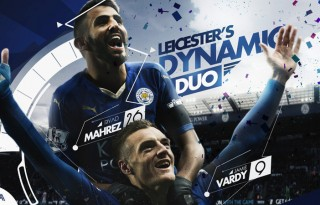 Mahrez and Vardy in Leicester City wallpaper 2015-2016